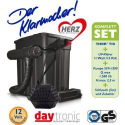 Zestaw filtracyjny THOR T10 z technologią HERZ®